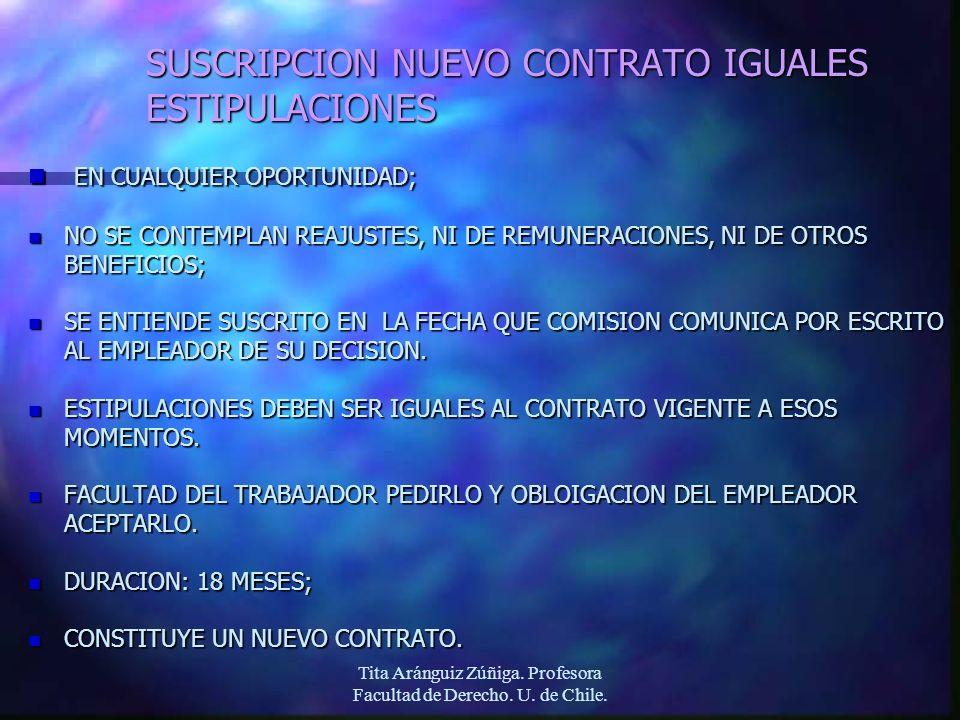 Tita Aránguiz Zúñiga. Profesora Facultad de Derecho. U. de Chile. SUSCRIPCION NUEVO CONTRATO IGUALES ESTIPULACIONES n EN CUALQUIER OPORTUNIDAD; n NO S