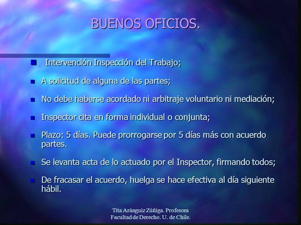 Tita Aránguiz Zúñiga. Profesora Facultad de Derecho. U. de Chile. BUENOS OFICIOS. n Intervención Inspección del Trabajo; n A solicitud de alguna de la