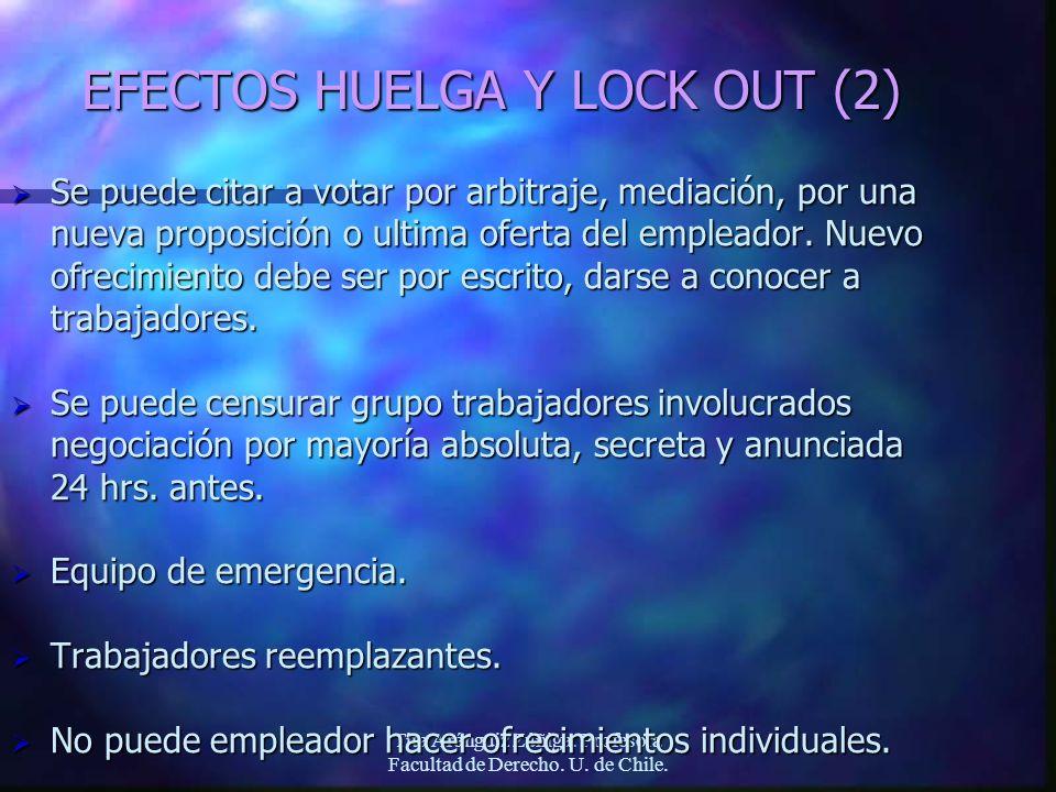 Tita Aránguiz Zúñiga. Profesora Facultad de Derecho. U. de Chile. EFECTOS HUELGA Y LOCK OUT (2) Se puede citar a votar por arbitraje, mediación, por u