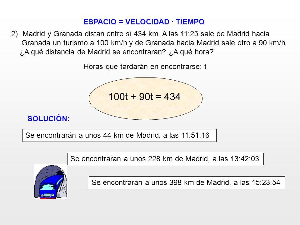 ESPACIO = VELOCIDAD · TIEMPO 2)Madrid y Granada distan entre sí 434 km. A las 11:25 sale de Madrid hacia Granada un turismo a 100 km/h y de Granada ha