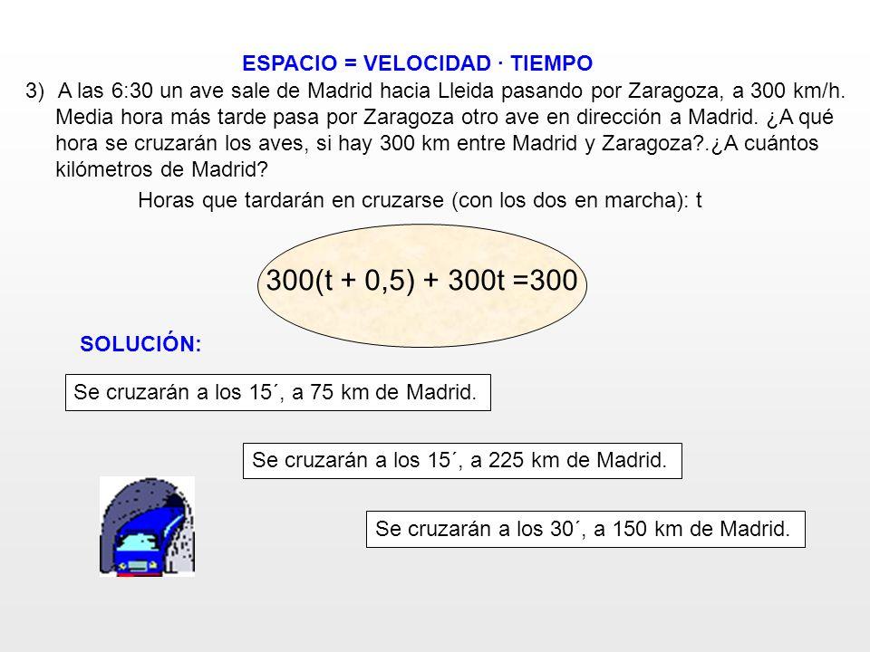 ESPACIO = VELOCIDAD · TIEMPO 3)A las 6:30 un ave sale de Madrid hacia Lleida pasando por Zaragoza, a 300 km/h. Media hora más tarde pasa por Zaragoza