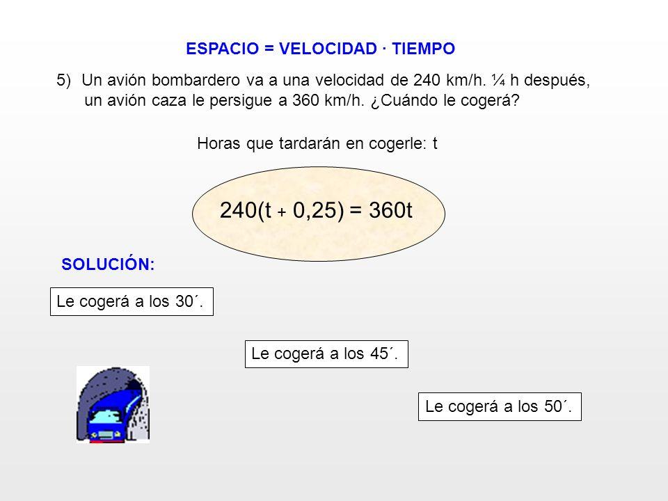 ESPACIO = VELOCIDAD · TIEMPO 5)Un avión bombardero va a una velocidad de 240 km/h. ¼ h después, un avión caza le persigue a 360 km/h. ¿Cuándo le coger