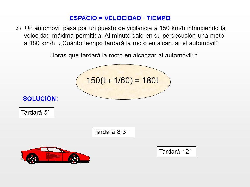 ESPACIO = VELOCIDAD · TIEMPO 6)Un automóvil pasa por un puesto de vigilancia a 150 km/h infringiendo la velocidad máxima permitida. Al minuto sale en