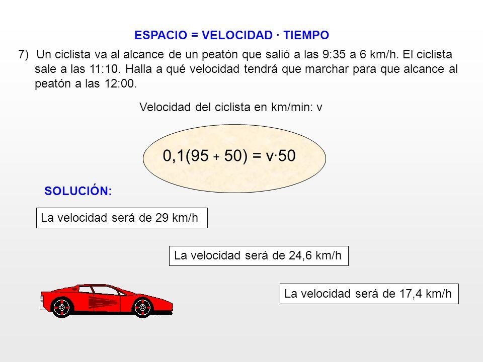 ESPACIO = VELOCIDAD · TIEMPO Velocidad del ciclista en km/min: v 7)Un ciclista va al alcance de un peatón que salió a las 9:35 a 6 km/h. El ciclista s