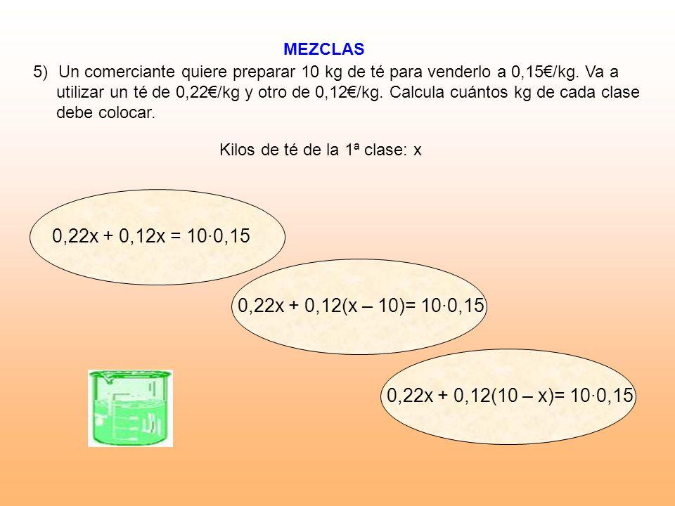 MEZCLAS SÍNO ¿SIGUES? Carl Friedrich Gauss (1777 – 1855) En 1801 publiqué una obra destinada a influir de forma decisiva en la conformación de la mate