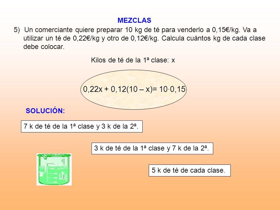 MEZCLAS Kilos de té de la 1ª clase: x 5)Un comerciante quiere preparar 10 kg de té para venderlo a 0,15/kg. Va a utilizar un té de 0,22/kg y otro de 0