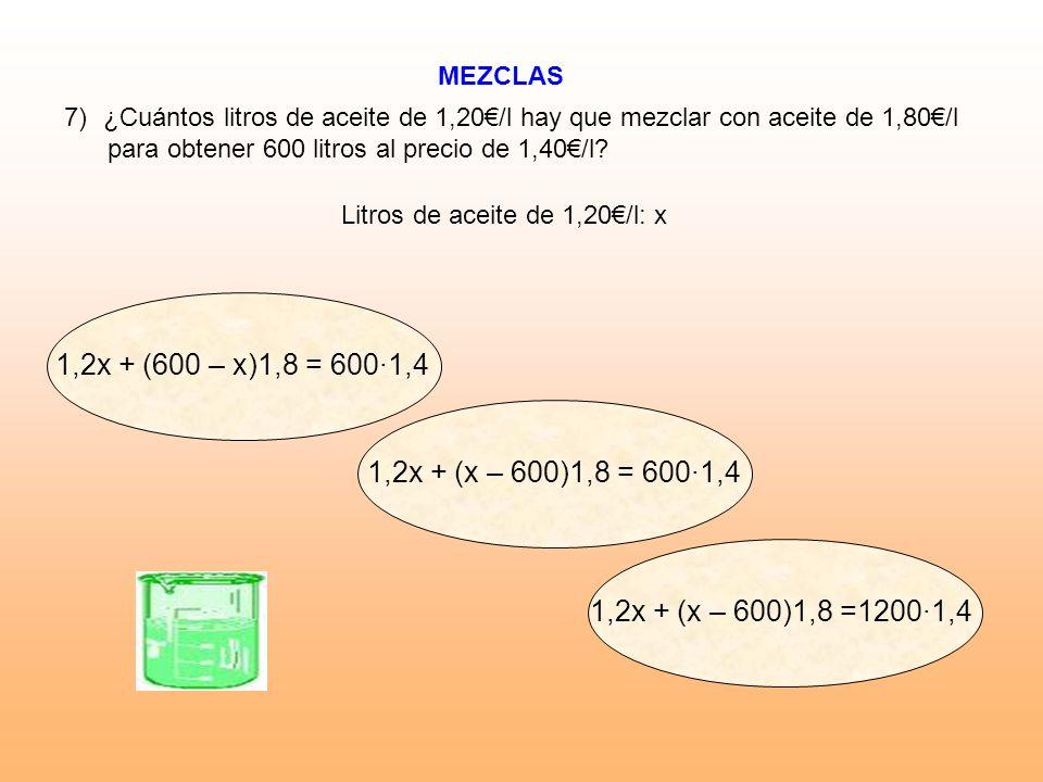 MEZCLAS SÍNO ¿SIGUES? Carl Friedrich Gauss (1777 – 1855) Para estudiar La órbita de Ceres empleé Mi método de los mínimos cuadrados, que aún hoy día e