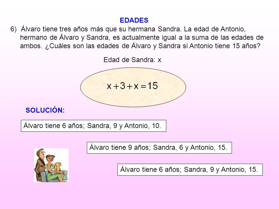 EDADES Edad de Sandra: x 6)Álvaro tiene tres años más que su hermana Sandra. La edad de Antonio, hermano de Álvaro y Sandra, es actualmente igual a la