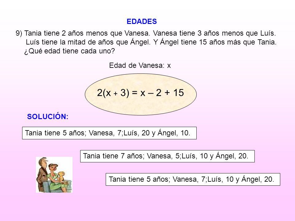 EDADES Edad de Vanesa: x 9) Tania tiene 2 años menos que Vanesa. Vanesa tiene 3 años menos que Luís. Luís tiene la mitad de años que Ángel. Y Ángel ti