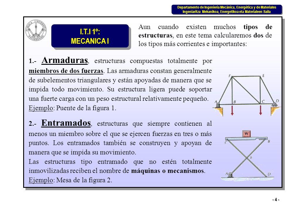 I.T.I 1º: MECANICA I Departamento de Ingeniería Mecánica, Energética y de Materiales Ingeniaritza Mekanikoa, Energetikoa eta Materialeen Saila Departamento de Ingeniería Mecánica, Energética y de Materiales Ingeniaritza Mekanikoa, Energetikoa eta Materialeen Saila - 5 - 7.2 Armaduras planas La Armadura es una estructura compuesta por miembros, usualmente rectos, unidos por sus extremos y cargada solamente en estos puntos de unión (nudos).
