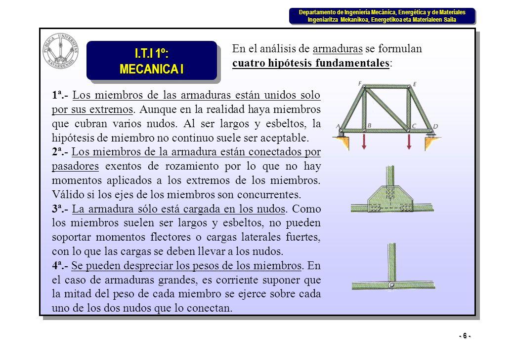 I.T.I 1º: MECANICA I Departamento de Ingeniería Mecánica, Energética y de Materiales Ingeniaritza Mekanikoa, Energetikoa eta Materialeen Saila Departamento de Ingeniería Mecánica, Energética y de Materiales Ingeniaritza Mekanikoa, Energetikoa eta Materialeen Saila - 7 - El resultado de estas cuatro hipótesis es que todos los miembros de la estructura idealizada son miembros de dos fuerzas.
