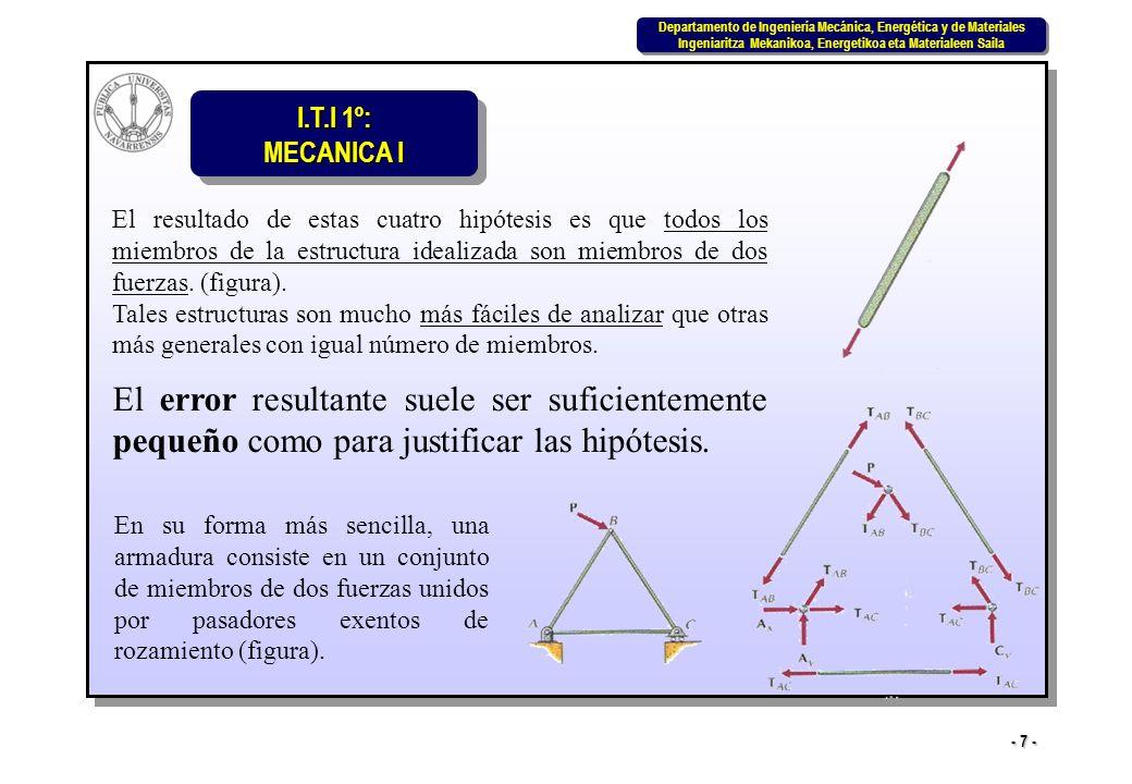 I.T.I 1º: MECANICA I Departamento de Ingeniería Mecánica, Energética y de Materiales Ingeniaritza Mekanikoa, Energetikoa eta Materialeen Saila Departamento de Ingeniería Mecánica, Energética y de Materiales Ingeniaritza Mekanikoa, Energetikoa eta Materialeen Saila - 48 - 7.4 Entramados y máquinas Aun cuando los entramados y las máquinas pueden contener también uno o más miembros de dos fuerzas, contienen al menos un miembro sobre el que se ejercen fuerzas en más de dos puntos o sobre el cual actúen fuerzas y momentos.