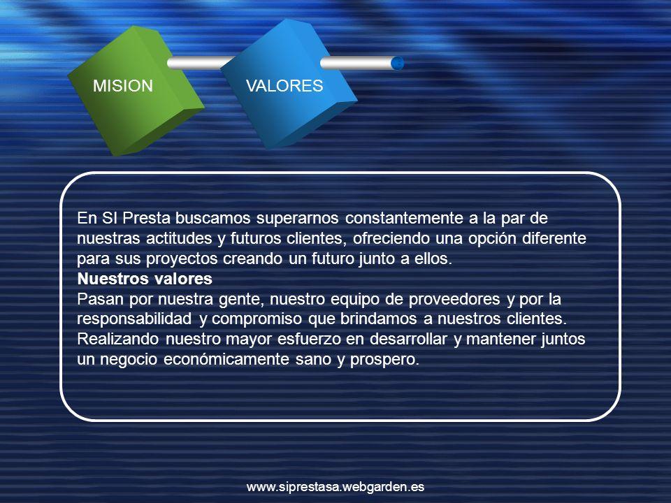 SI Presta es una empresa con mas de 5 años de trayectoria en el mercado con el know-how especializado y profesional en la cual trabajamos para llevar
