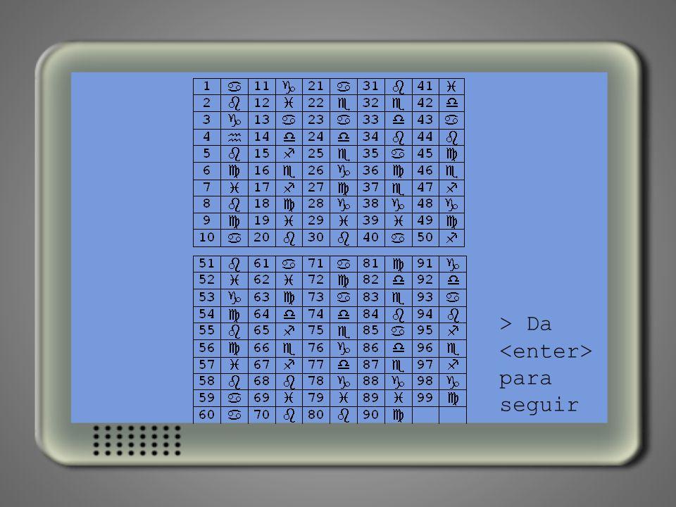 > Te voy a demostrar que puedo leer tu mente... > Elige un número de dos cifras. > Réstale cada uno de sus dos dígitos (por ejemplo, 54-5-4). Este ser