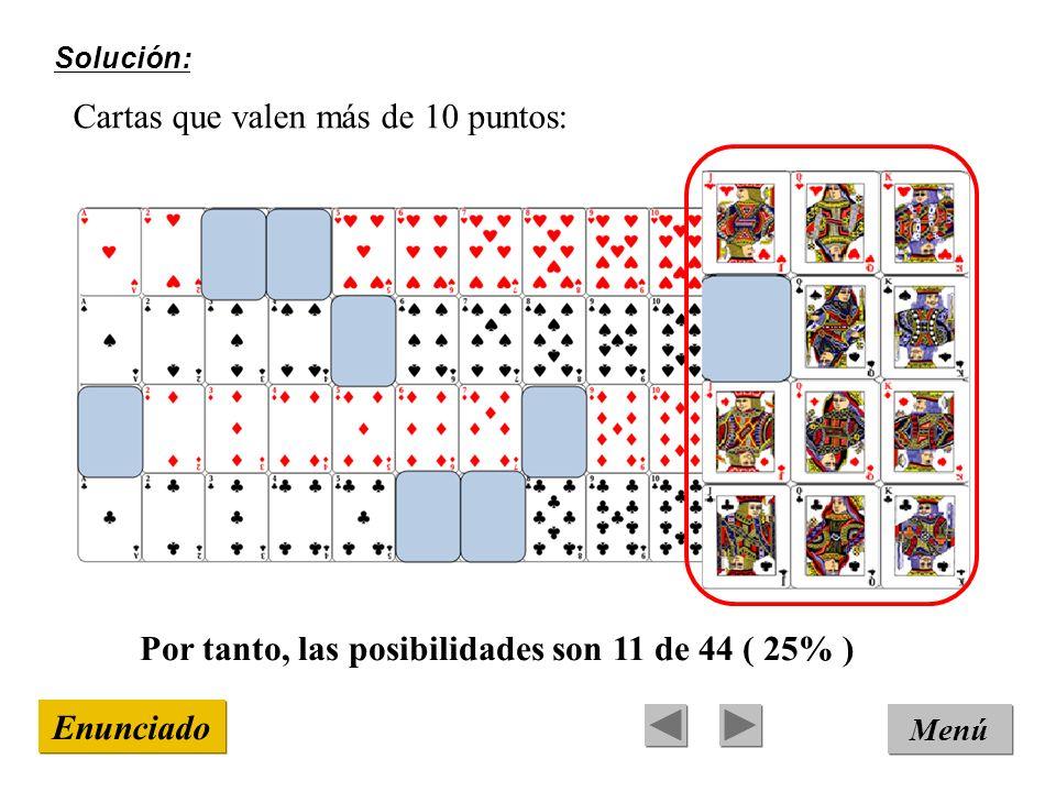 Solución: Menú Enunciado Cartas que valen más de 10 puntos: Por tanto, las posibilidades son 11 de 44 ( 25% )