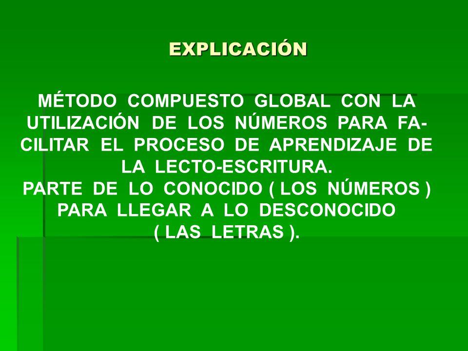 EXPLICACIÓN MÉTODO COMPUESTO GLOBAL CON LA UTILIZACIÓN DE LOS NÚMEROS PARA FA- CILITAR EL PROCESO DE APRENDIZAJE DE LA LECTO-ESCRITURA.