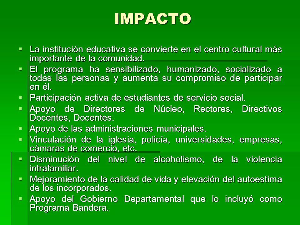 IMPACTO La institución educativa se convierte en el centro cultural más importante de la comunidad. La institución educativa se convierte en el centro