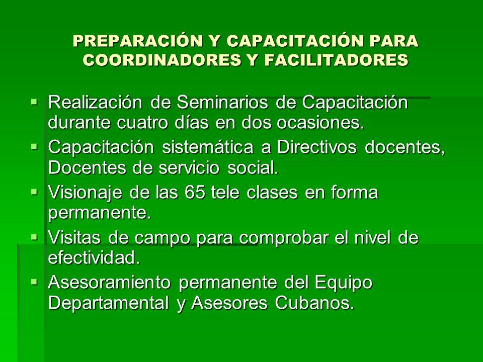 PREPARACIÓN Y CAPACITACIÓN PARA COORDINADORES Y FACILITADORES Realización de Seminarios de Capacitación durante cuatro días en dos ocasiones. Realizac