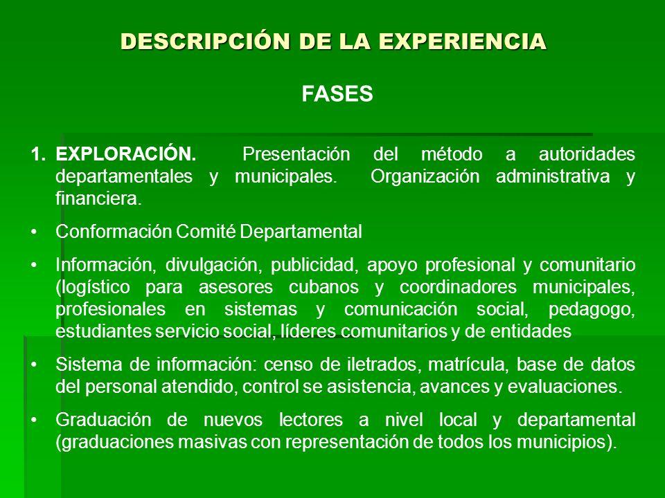 DESCRIPCIÓN DE LA EXPERIENCIA FASES 1.EXPLORACIÓN. Presentación del método a autoridades departamentales y municipales. Organización administrativa y