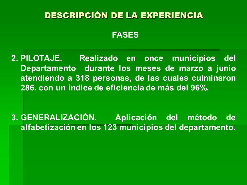 DESCRIPCIÓN DE LA EXPERIENCIA FASES 2.PILOTAJE.