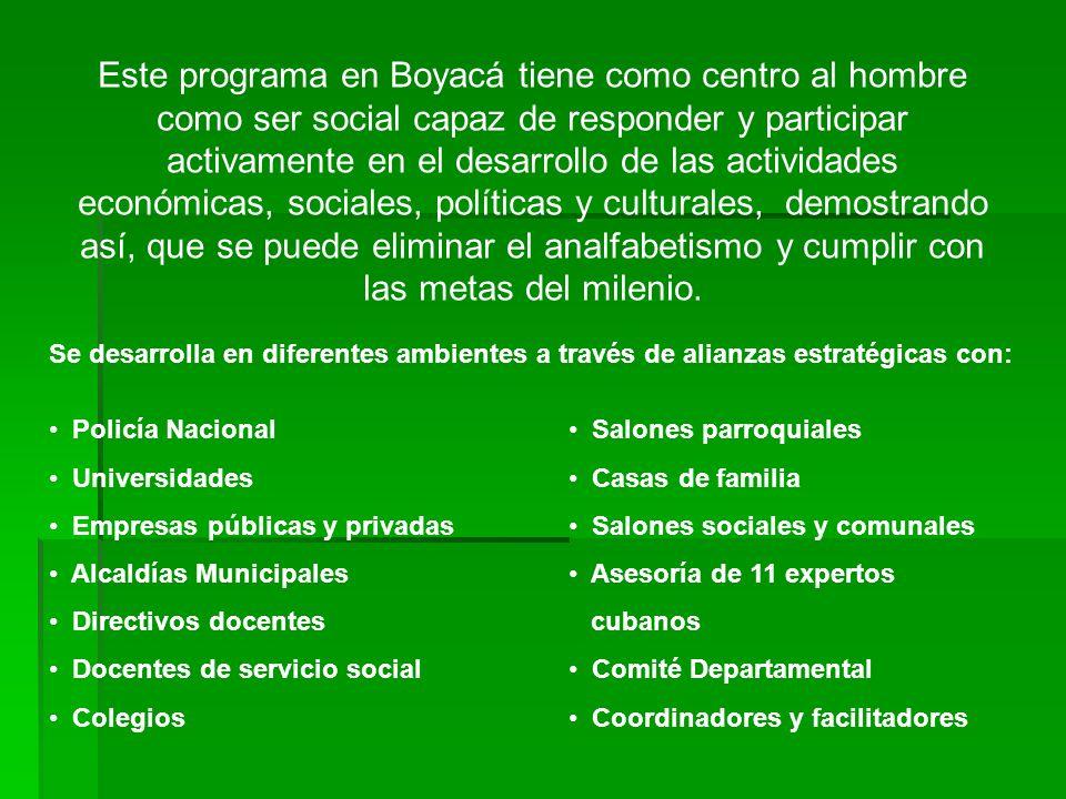 Este programa en Boyacá tiene como centro al hombre como ser social capaz de responder y participar activamente en el desarrollo de las actividades económicas, sociales, políticas y culturales, demostrando así, que se puede eliminar el analfabetismo y cumplir con las metas del milenio.