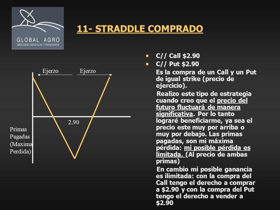 11- STRADDLE COMPRADO C// Call $2.90 C// Put $2.90 Es la compra de un Call y un Put de igual strike (precio de ejercicio). Realizo este tipo de estrat