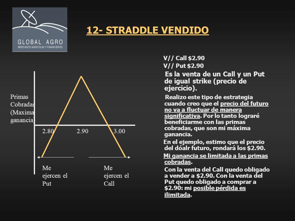12- STRADDLE VENDIDO V// Call $2.90 V// Put $2.90 Es la venta de un Call y un Put de igual strike (precio de ejercicio). Realizo este tipo de estrateg