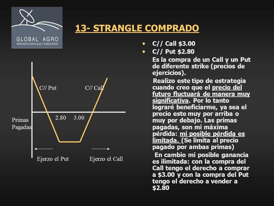 13- STRANGLE COMPRADO C// Call $3.00 C// Put $2.80 Es la compra de un Call y un Put de diferente strike (precios de ejercicios). Realizo este tipo de