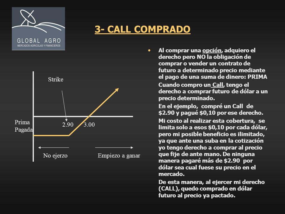 14- STRANGLE VENDIDO V// Put $2.80 V// Call $3.00 Es la venta de un Call y un Put de diferentes strikes (es similar al Straddle vendido).