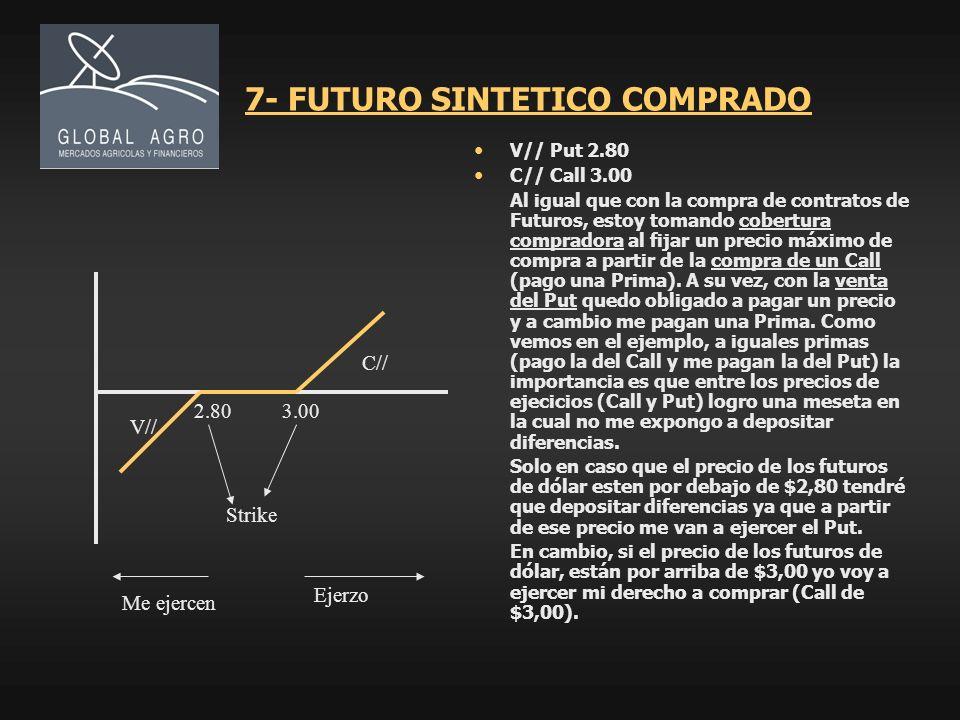 7- FUTURO SINTETICO COMPRADO V// Put 2.80 C// Call 3.00 Al igual que con la compra de contratos de Futuros, estoy tomando cobertura compradora al fija