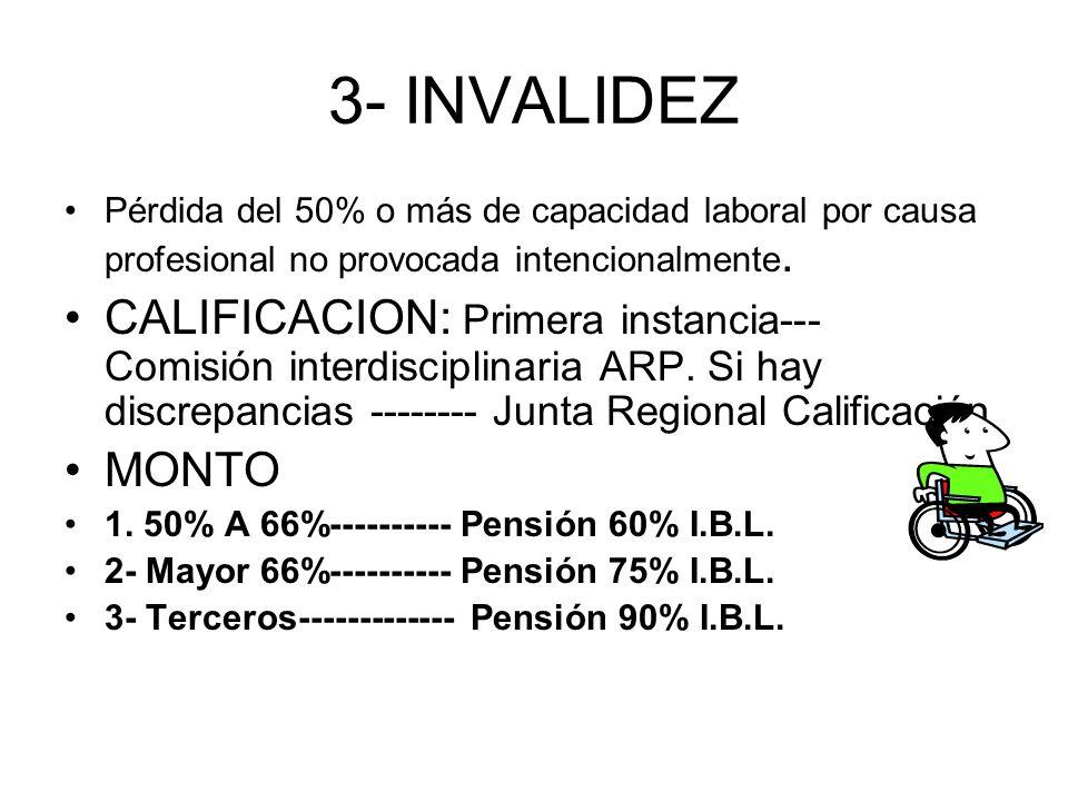 3- INVALIDEZ Pérdida del 50% o más de capacidad laboral por causa profesional no provocada intencionalmente. CALIFICACION: Primera instancia--- Comisi
