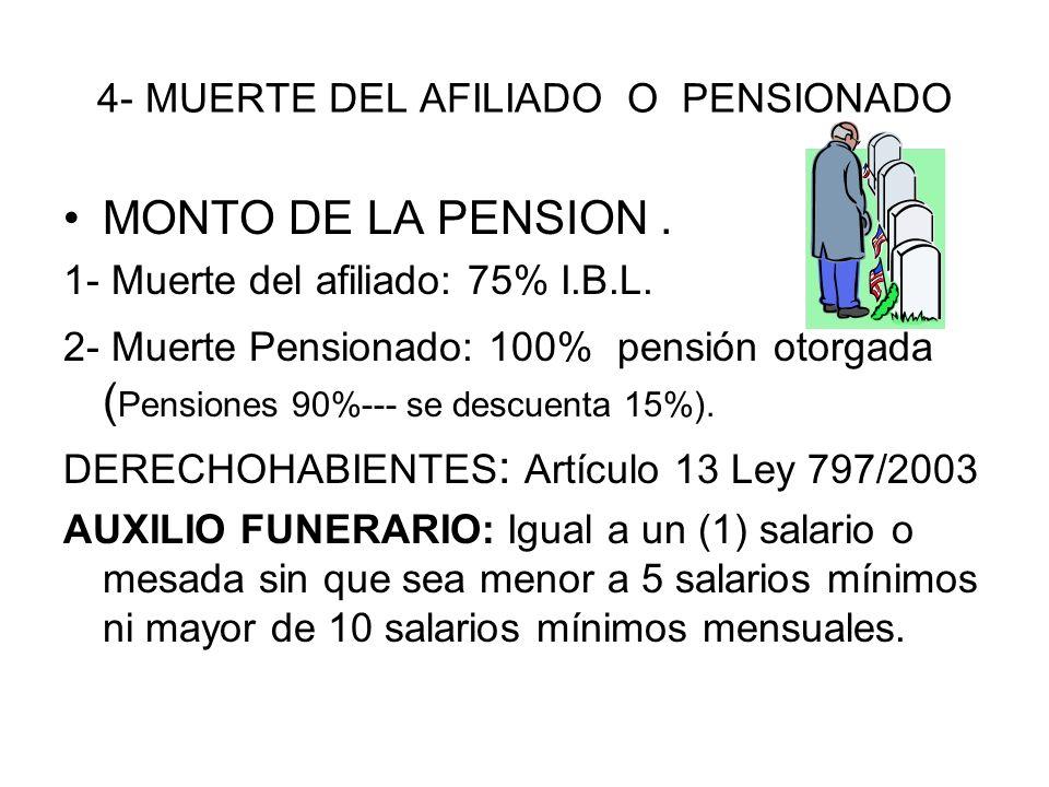 4- MUERTE DEL AFILIADO O PENSIONADO MONTO DE LA PENSION. 1- Muerte del afiliado: 75% I.B.L. 2- Muerte Pensionado: 100% pensión otorgada ( Pensiones 90