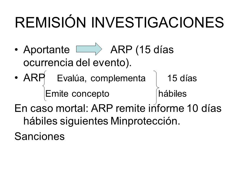 REMISIÓN INVESTIGACIONES Aportante ARP (15 días ocurrencia del evento). ARP Evalúa, complementa 15 días Emite concepto hábiles En caso mortal: ARP rem