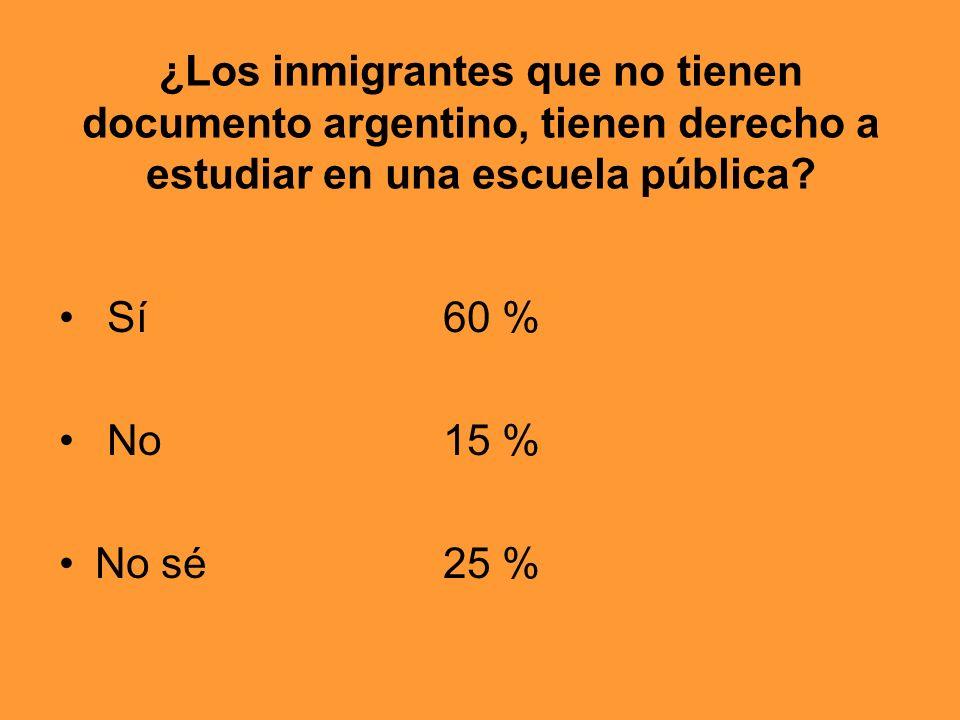 ¿Los inmigrantes que no tienen documento argentino, tienen derecho a estudiar en una escuela pública? Sí 60 % No15 % No sé25 %