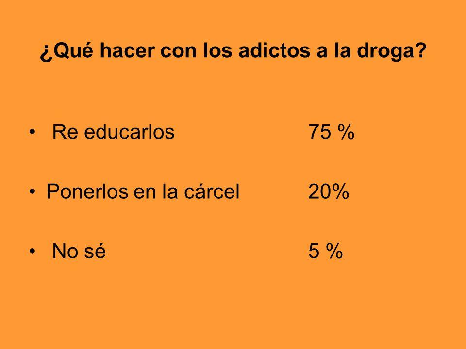 ¿ Qué hacer con los adictos a la droga? Re educarlos 75 % Ponerlos en la cárcel20% No sé 5 %