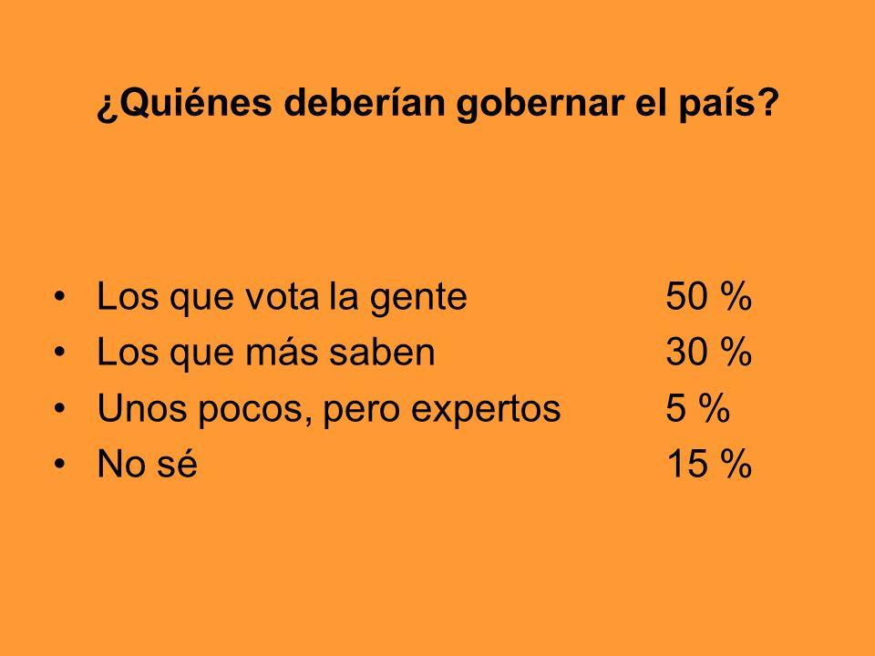 ¿Quiénes deberían gobernar el país? Los que vota la gente50 % Los que más saben30 % Unos pocos, pero expertos 5 % No sé15 %