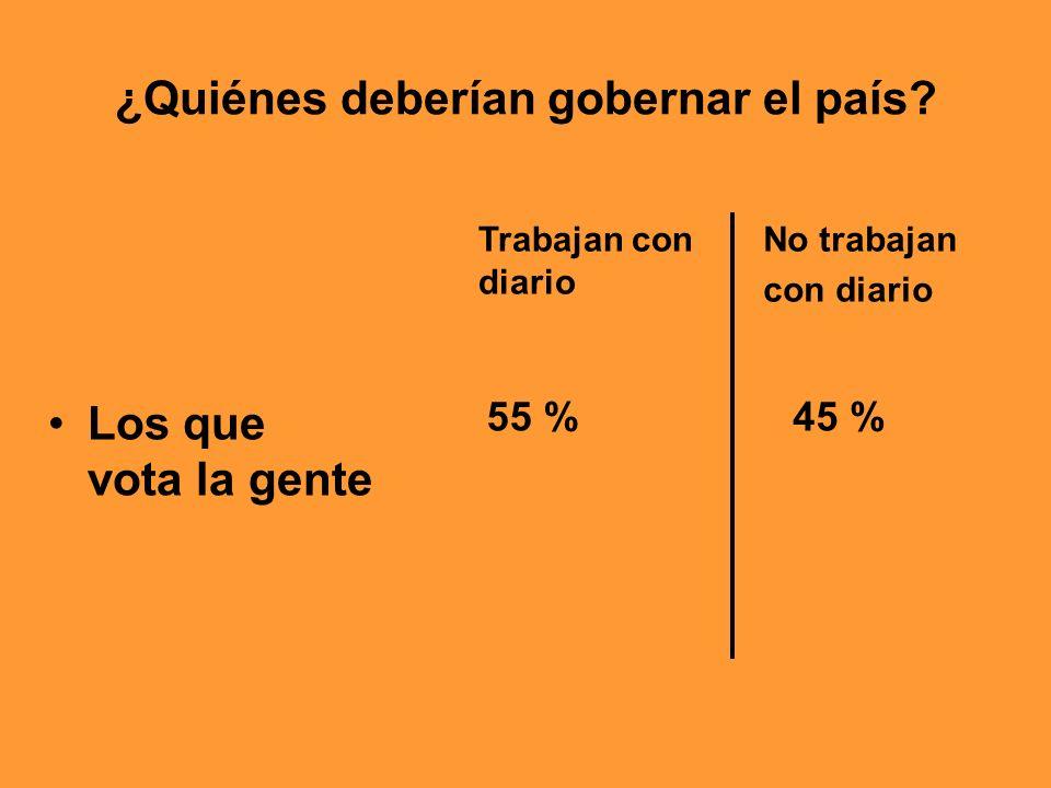 ¿Quiénes deberían gobernar el país? Los que vota la gente 55 %45 % Trabajan con diario No trabajan con diario