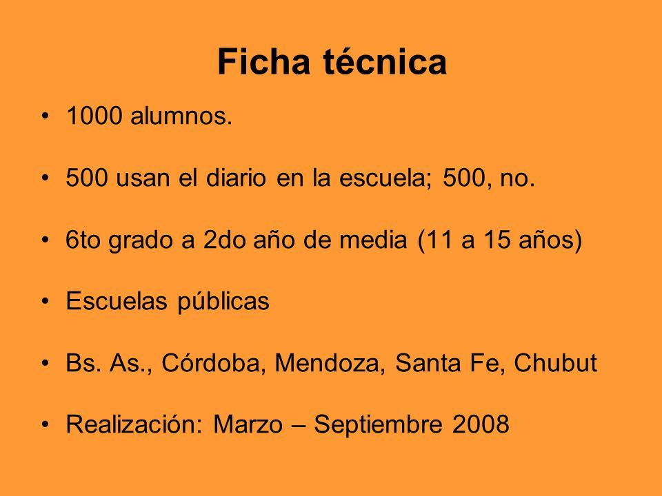 Ficha técnica 1000 alumnos. 500 usan el diario en la escuela; 500, no. 6to grado a 2do año de media (11 a 15 años) Escuelas públicas Bs. As., Córdoba,
