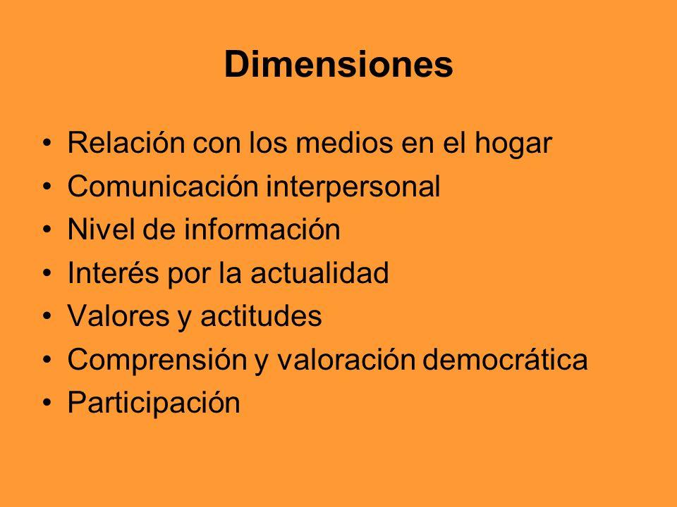 Dimensiones Relación con los medios en el hogar Comunicación interpersonal Nivel de información Interés por la actualidad Valores y actitudes Comprens