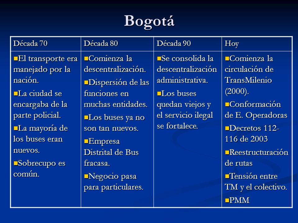 Bogotá Década 70 Década 80 Década 90 Hoy El transporte era manejado por la nación. El transporte era manejado por la nación. La ciudad se encargaba de
