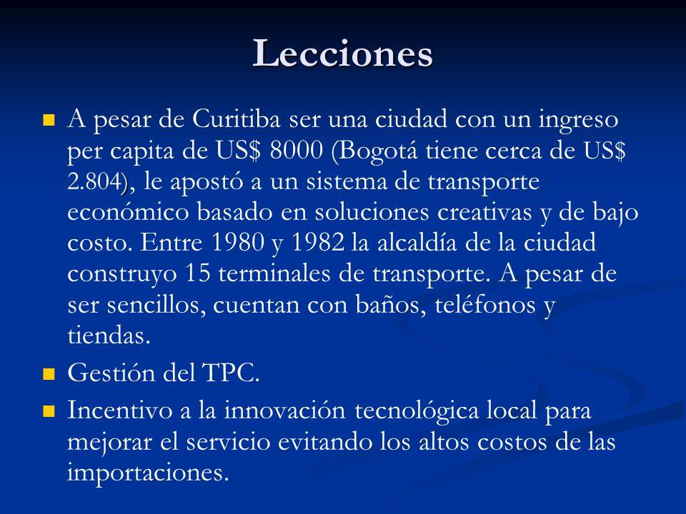 Lecciones ) A pesar de Curitiba ser una ciudad con un ingreso per capita de US$ 8000 (Bogotá tiene cerca de US$ 2.804), le apostó a un sistema de tran