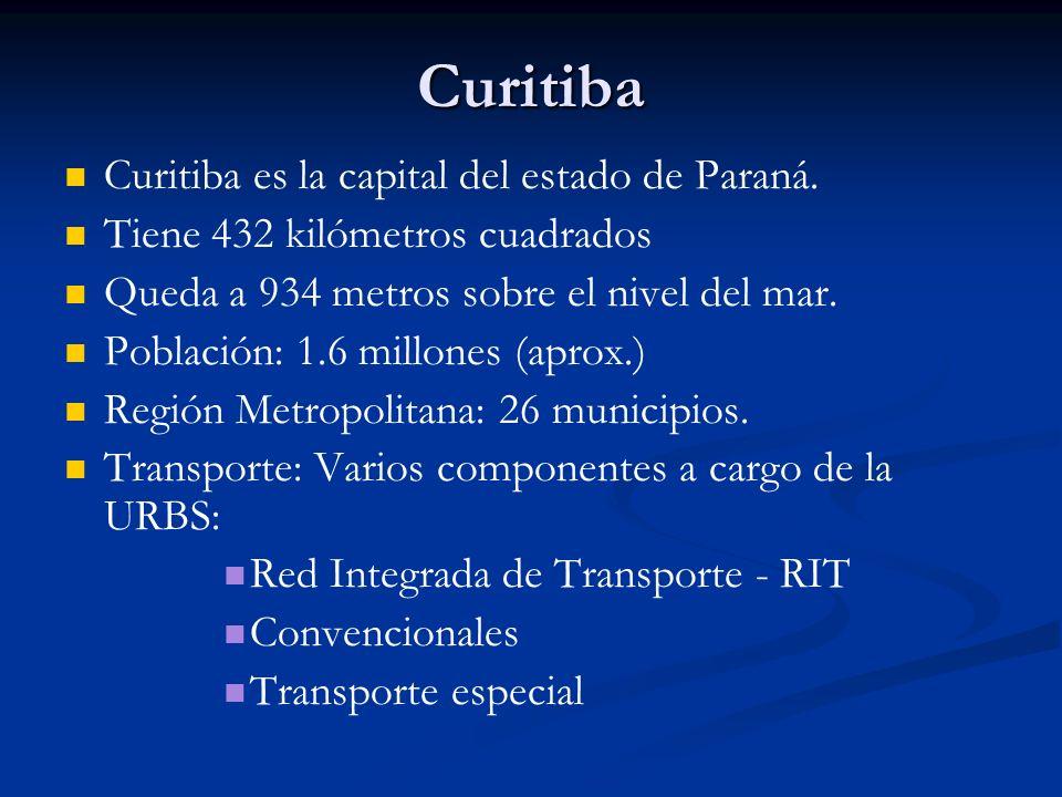 Curitiba Curitiba es la capital del estado de Paraná. Tiene 432 kilómetros cuadrados Queda a 934 metros sobre el nivel del mar. Población: 1.6 millone