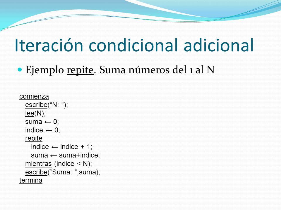 Iteración condicional adicional Iteración condicional Repetición de acciones gobernada por condición booleana repite e1; hasta (Condición) ; e1 C V F