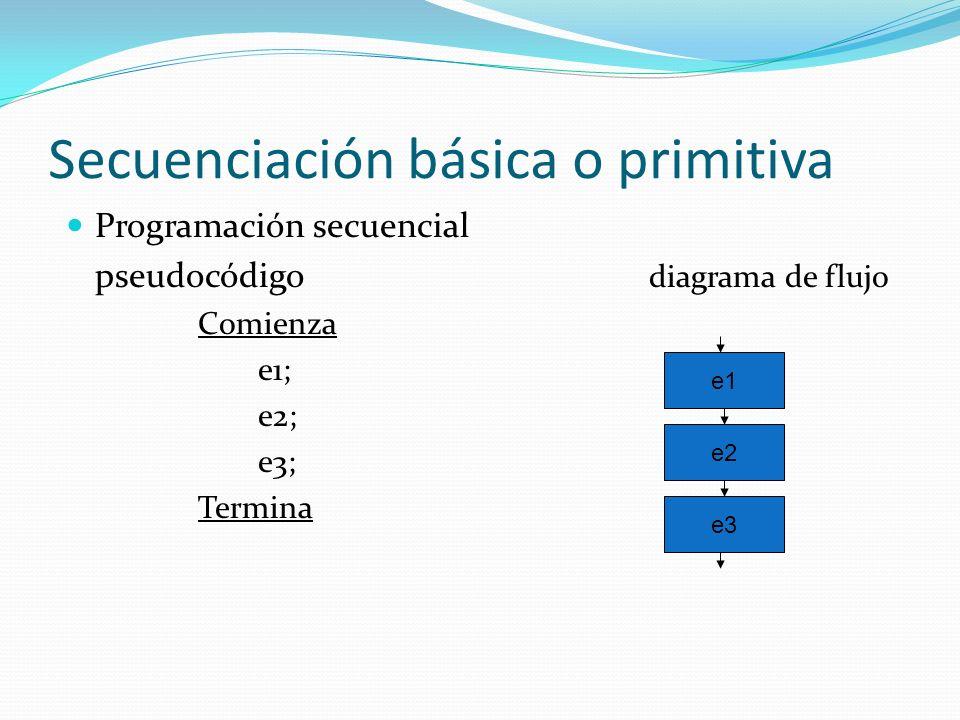 Selección adicional Selección múltiple Selección de varias posibilidades bajo condiciones de igualdad en la misma variable caso variable de valor1 : e1 valor2 : e2 valor3 : e3 otro : e4 fin caso