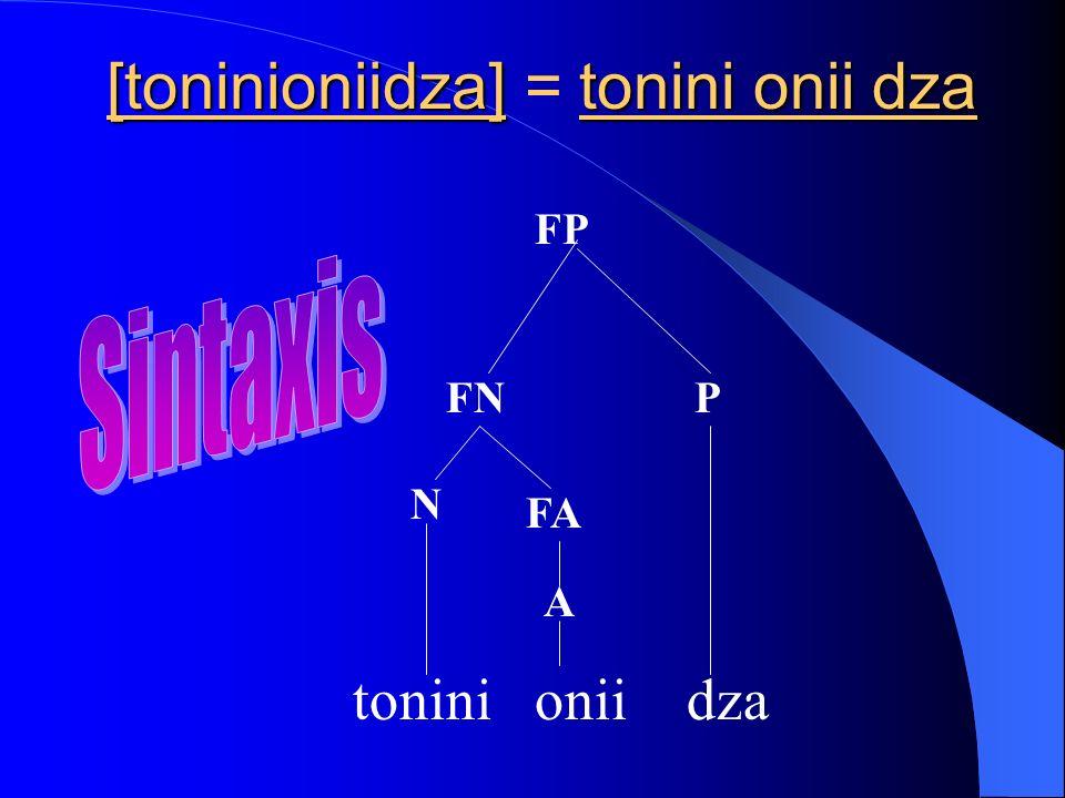 [toninioniidza]tonini onii dza [toninioniidza] = tonini onii dza tonini onii dza FP PFN FA N A