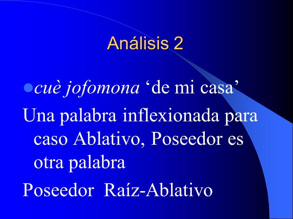Análisis 2 cuè jofomona de mi casa Una palabra inflexionada para caso Ablativo, Poseedor es otra palabra Poseedor Raíz-Ablativo