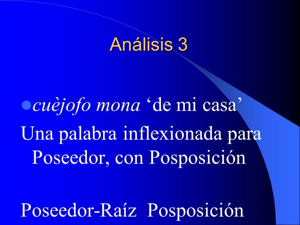 Análisis 3 cuèjofo mona de mi casa Una palabra inflexionada para Poseedor, con Posposición Poseedor-Raíz Posposición