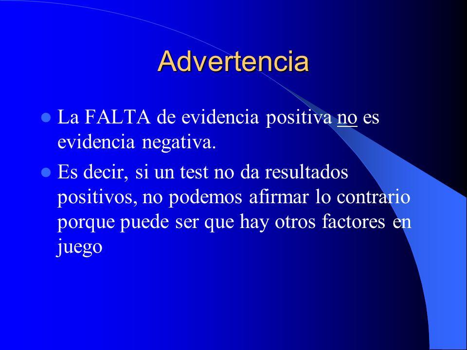 Advertencia La FALTA de evidencia positiva no es evidencia negativa. Es decir, si un test no da resultados positivos, no podemos afirmar lo contrario