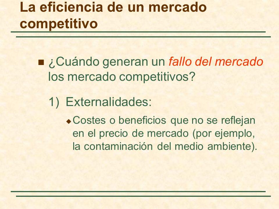 La eficiencia de un mercado competitivo ¿Cuándo generan un fallo del mercado los mercado competitivos? 1) Externalidades: Costes o beneficios que no s