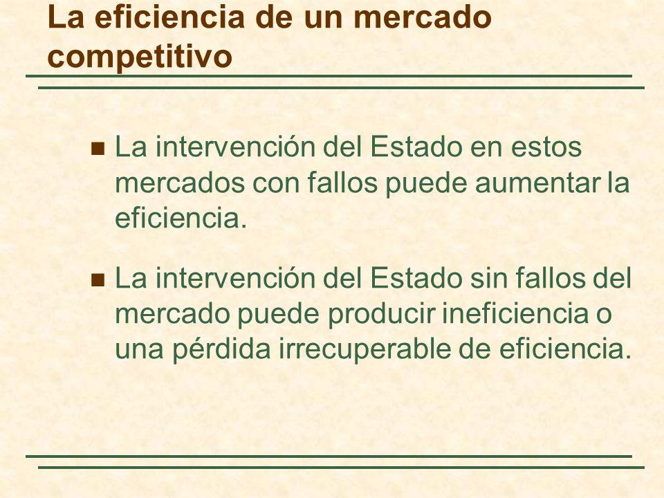 La intervención del Estado en estos mercados con fallos puede aumentar la eficiencia. La intervención del Estado sin fallos del mercado puede producir